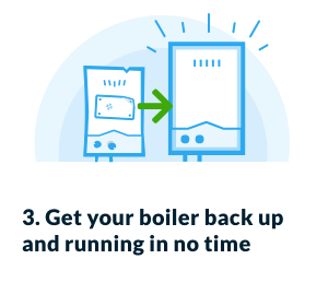 3. Get your boiler back up and running in no time