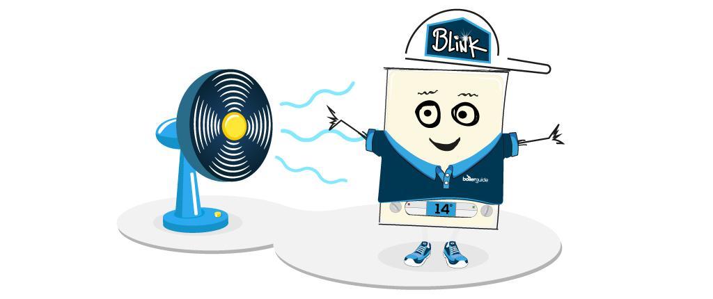Blink Boiler Ventilation