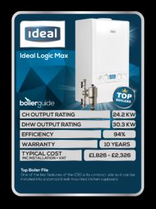 Ideal Logic Max C30