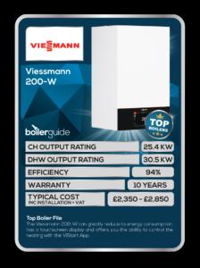 Viessmann 200-W