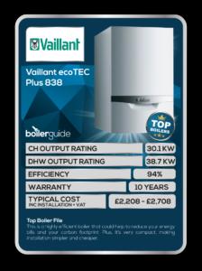 Vaillant ecoTEC Plus 838