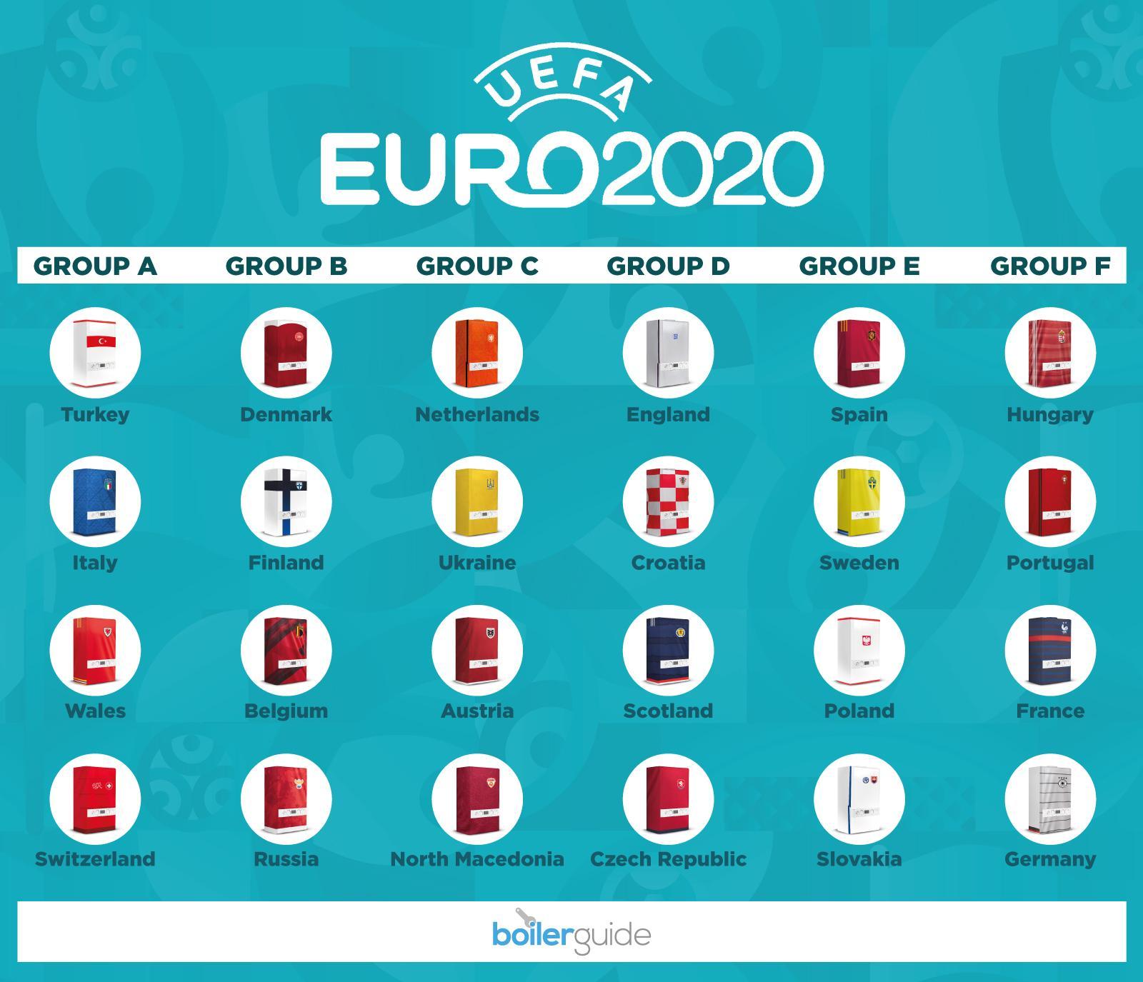 Euro 2020 Boiler Covers