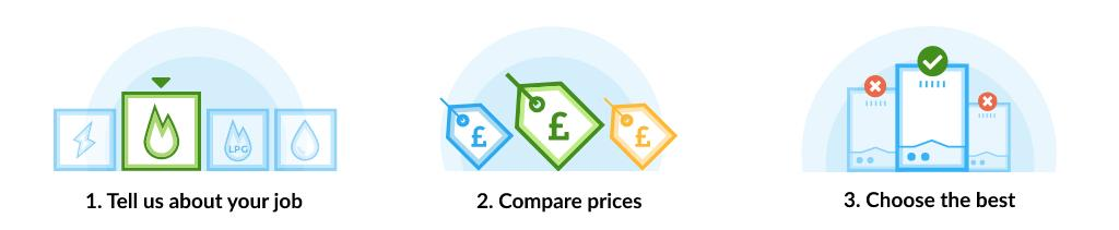 Get quotes for air source heat pumps
