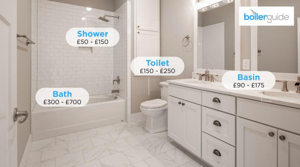 New bathroom costs