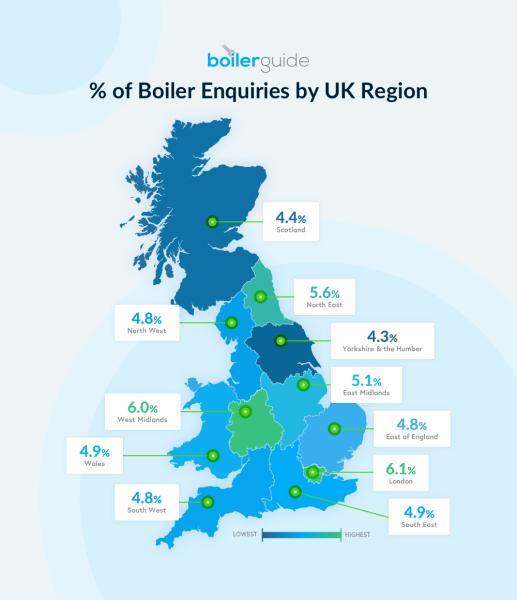 Boilers on the Blink. UK Boiler Breakdown Study 2019