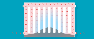 Central Heating Inhibitor Explained