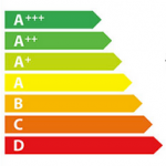 Picture of the ERP rating scale
